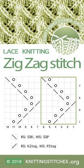 # KnittingStitches.org - Zickzack-Top-Karte | Strickmuster. Techniq ... - strick...