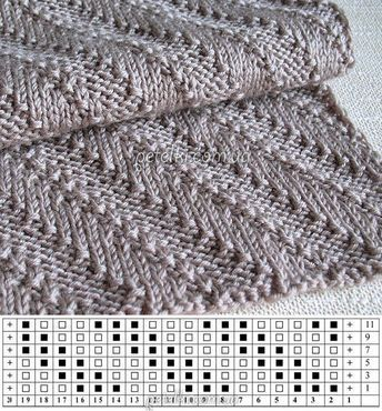 How to Knit the Chevron Seed Stitch Pattern with - #Chevron #KNIT #pattern #Seed...