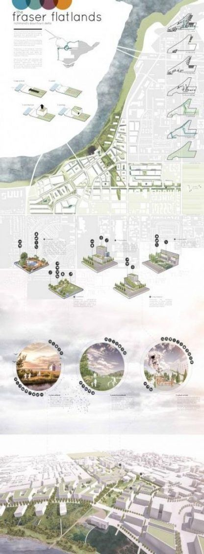 46+ Trendy Landscape Architecture Presentation Board Urban Planning