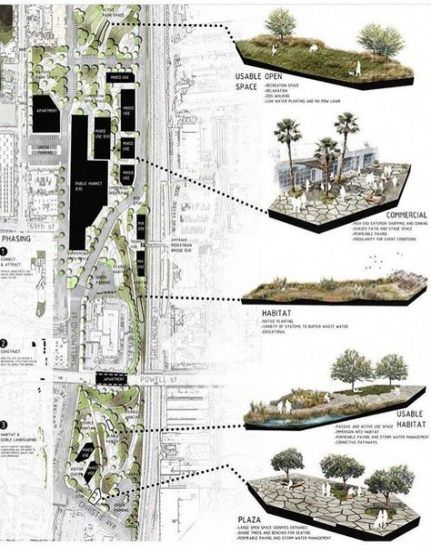 Landscape Architecture Presentation Graphics Urban Design 22+ Ideas