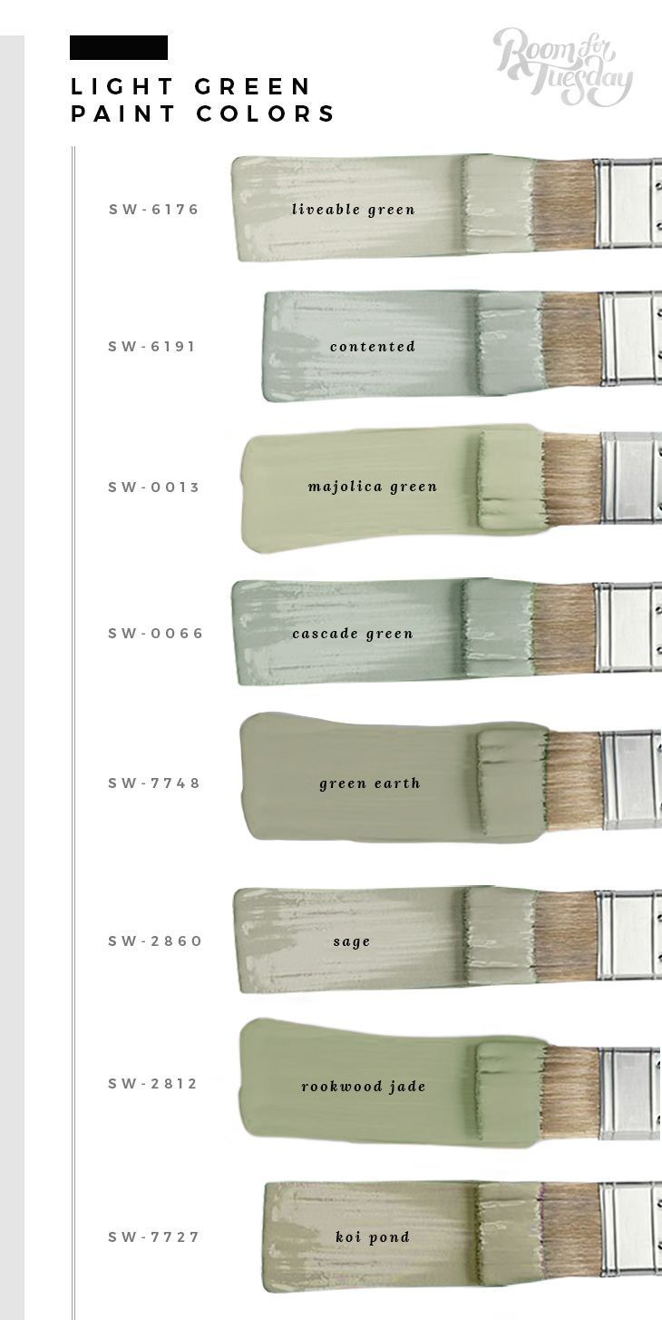 My favorite green paint colors