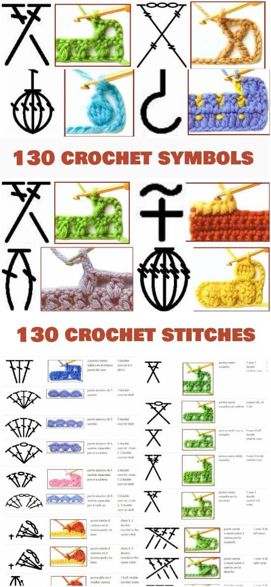 130 Stitches – Points Basic Crochet [Free Patterns] | Your Crochet