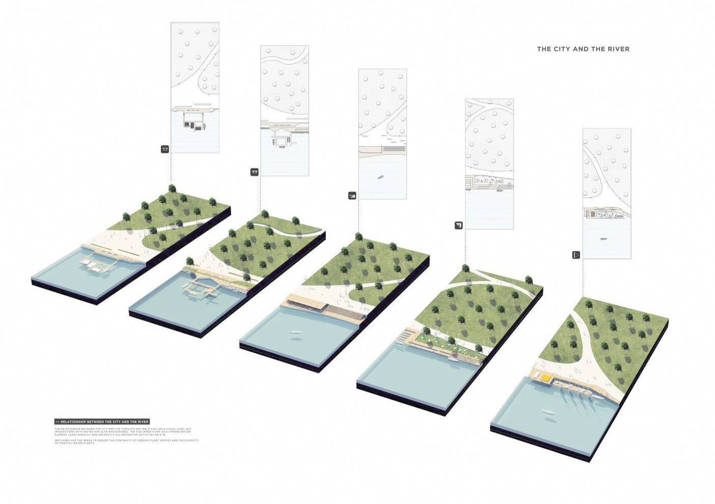 Landscape Gardening Course this Landscape Architecture Concept Diagrams after La...