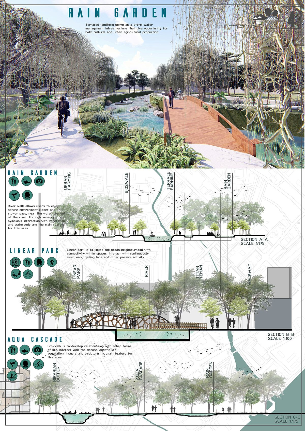 Final Project Landscape Architecture Studio on Behance