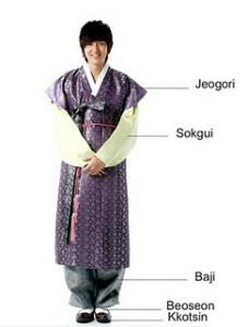 KOREAN ADDICTED : About Korean Fashion ~ Knowing About Hanbok (Korean Traditiona...