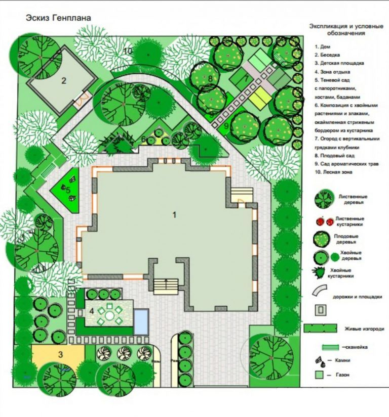 The project of landscape design of the dacha ...
